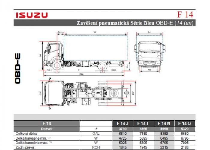 Katalóg Isuzu F14 Pneumatická odpružení