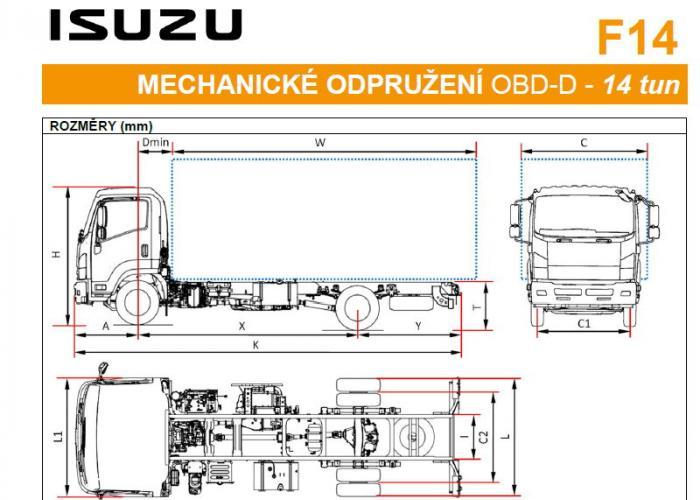 Katalóg Isuzu F14 Mechanické odpružení